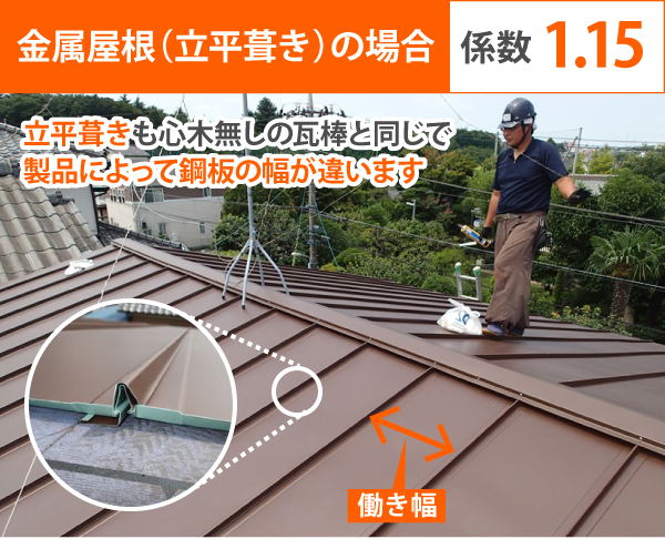 金属屋根(立平葺き)の場合、係数1.15