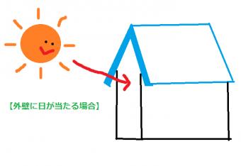 外壁に日が当たる場合