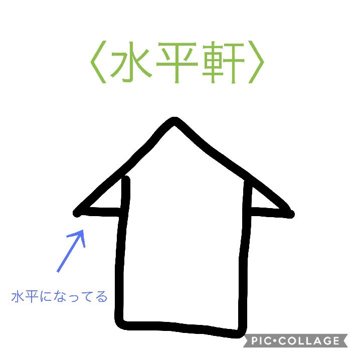 水平軒の絵図