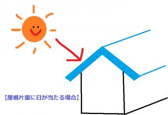 屋根片面に日が当たる場合